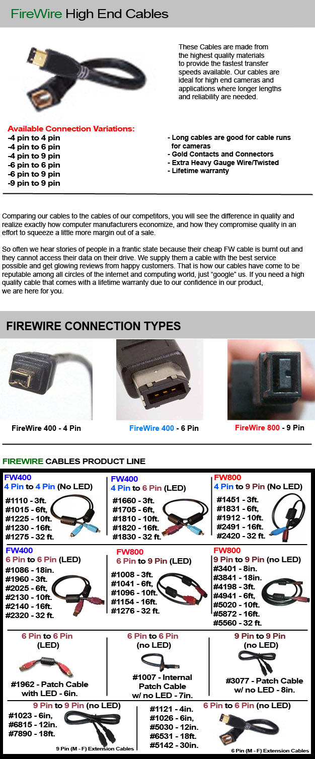FireWire 400 - 6 Inch, 6 Pin (M - F) Extension Cable
